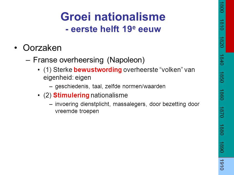 Groei nationalisme - eerste helft 19e eeuw