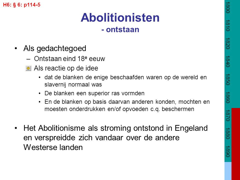 Abolitionisten - ontstaan