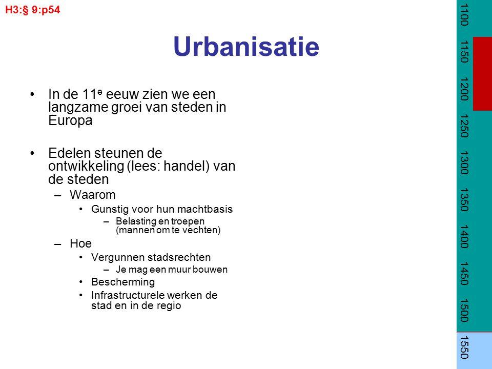 H3:§ 9:p54 1100. 1150. 1200. 1250. 1300. 1350. 1400. 1450. 1500. 1550. Urbanisatie.