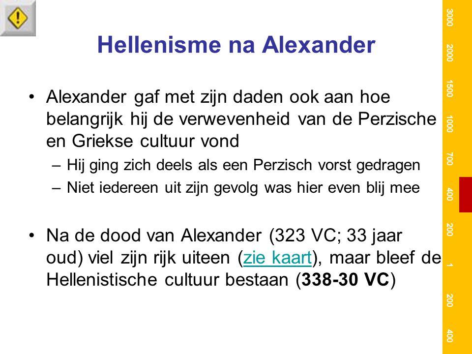 Hellenisme na Alexander
