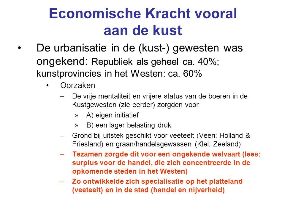 Economische Kracht vooral aan de kust
