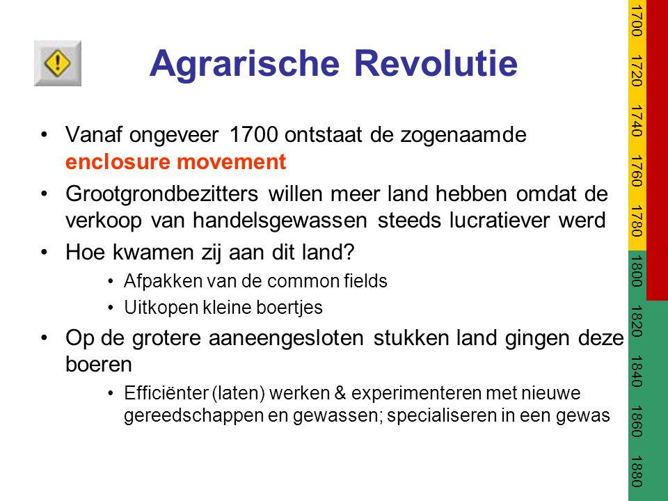 1700 1720. 1740. 1760. 1780. 1800. 1820. 1840. 1860. 1880. Agrarische Revolutie.