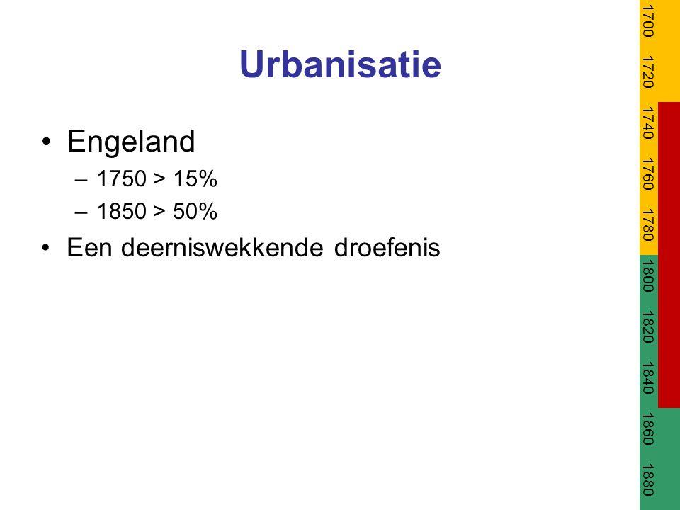 Urbanisatie Engeland Een deerniswekkende droefenis 1750 > 15%