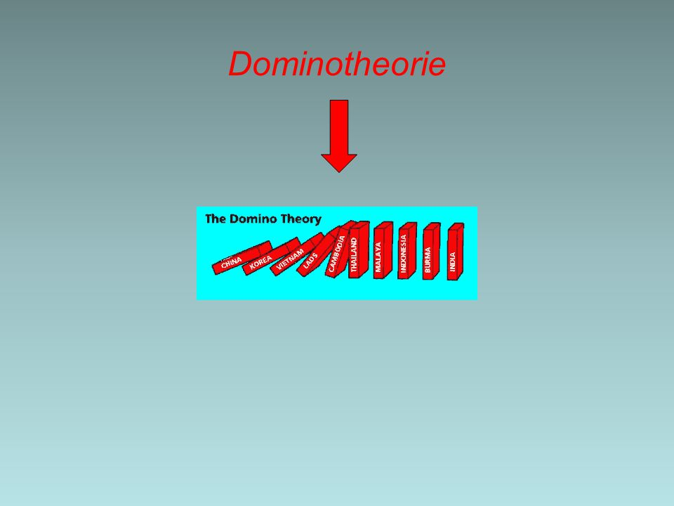Dominotheorie