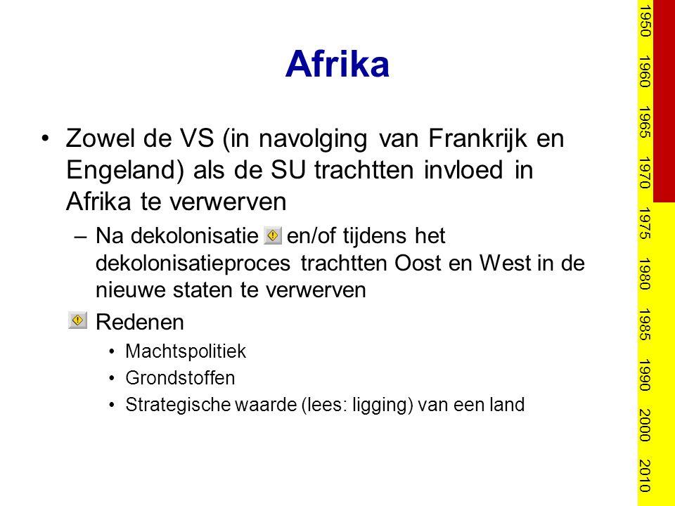 1950 1960. 1965. 1970. 1975. 1980. 1985. 1990. 2000. 2010. Afrika.