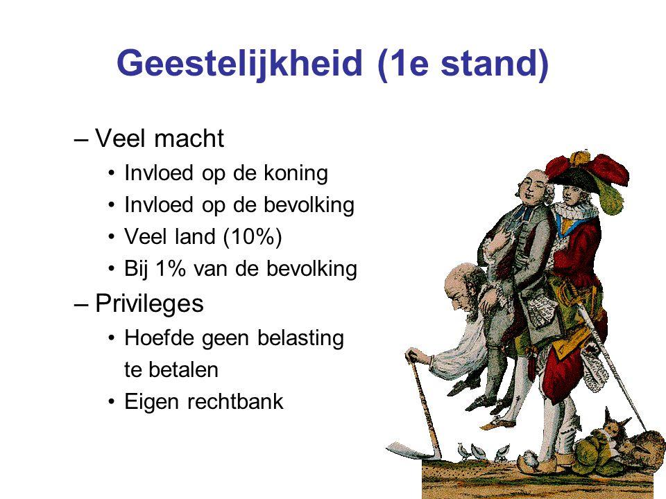 Geestelijkheid (1e stand)