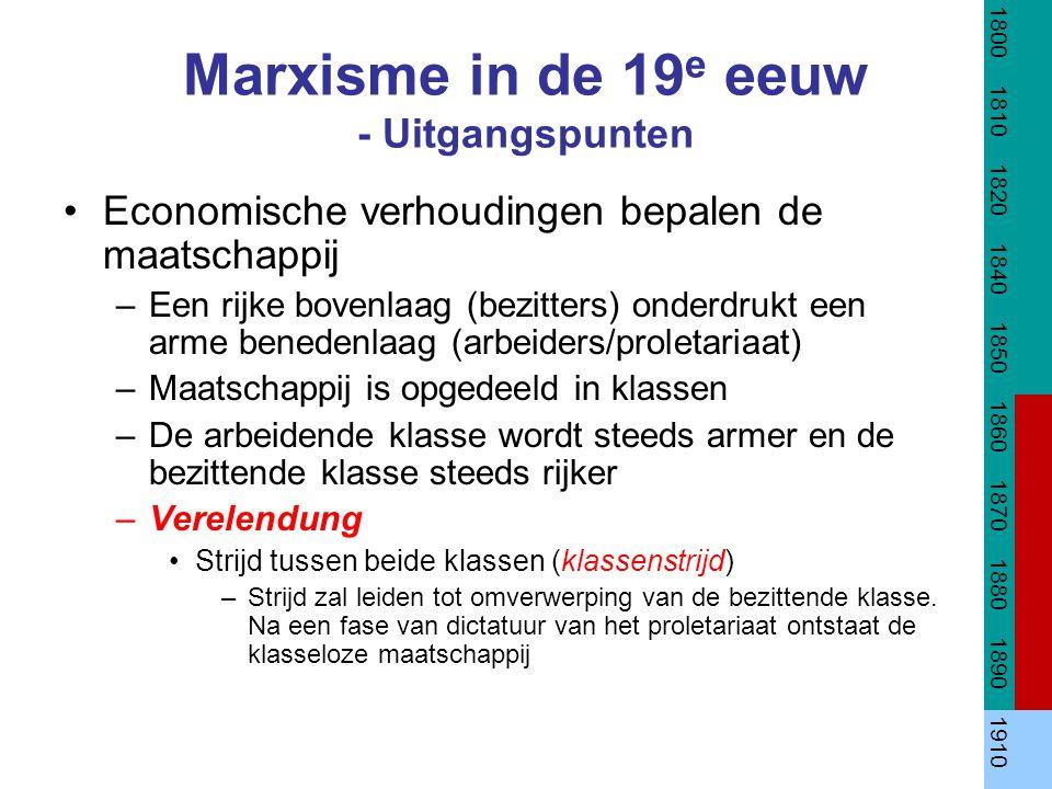 Marxisme in de 19e eeuw - Uitgangspunten