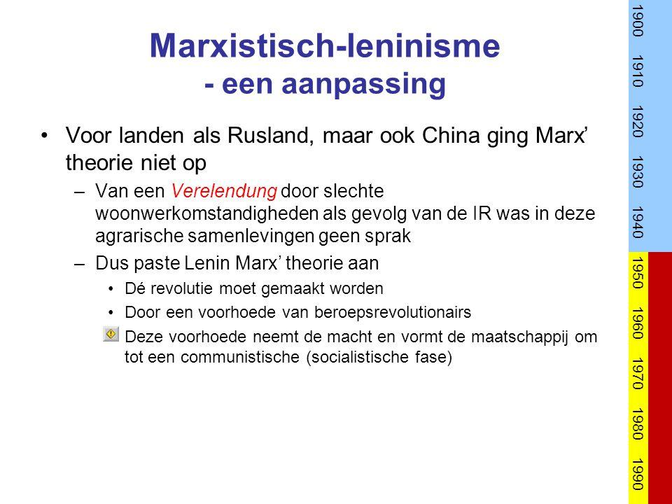 Marxistisch-leninisme - een aanpassing