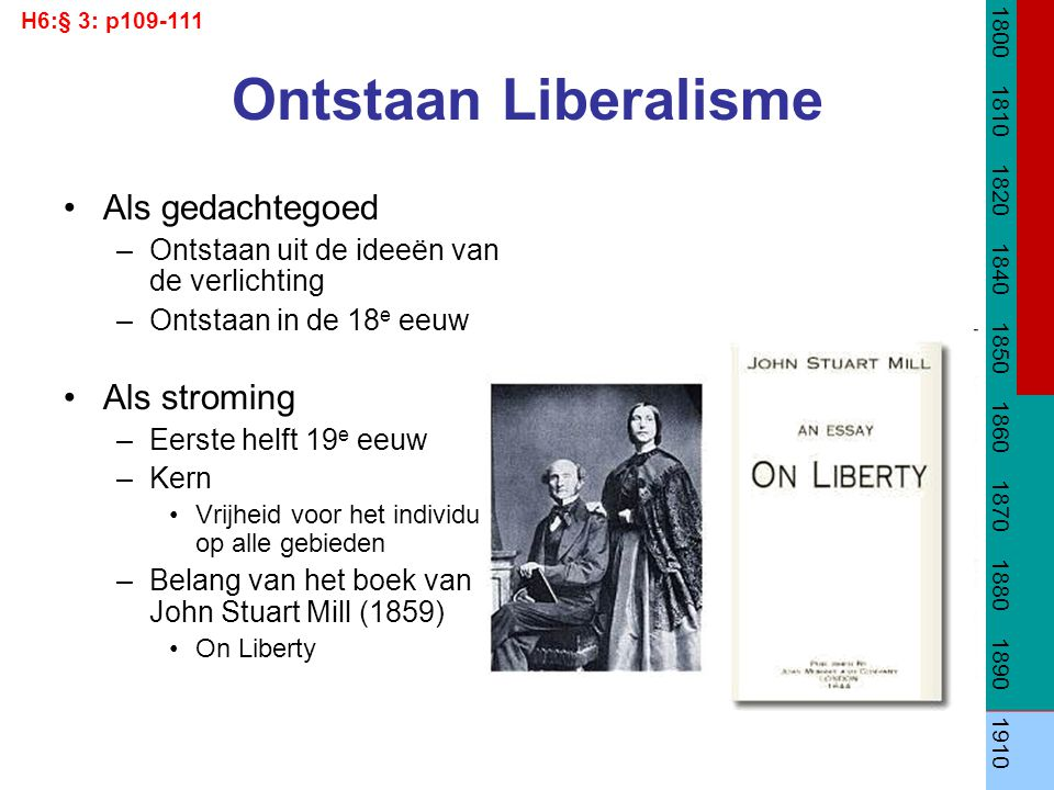 Ontstaan Liberalisme Als gedachtegoed Als stroming
