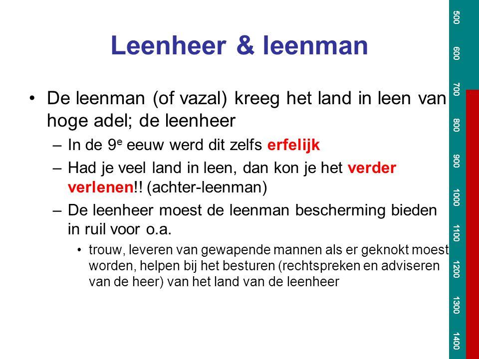 500 600. 700. 800. 900. 1000. 1100. 1200. 1300. 1400. Leenheer & leenman.
