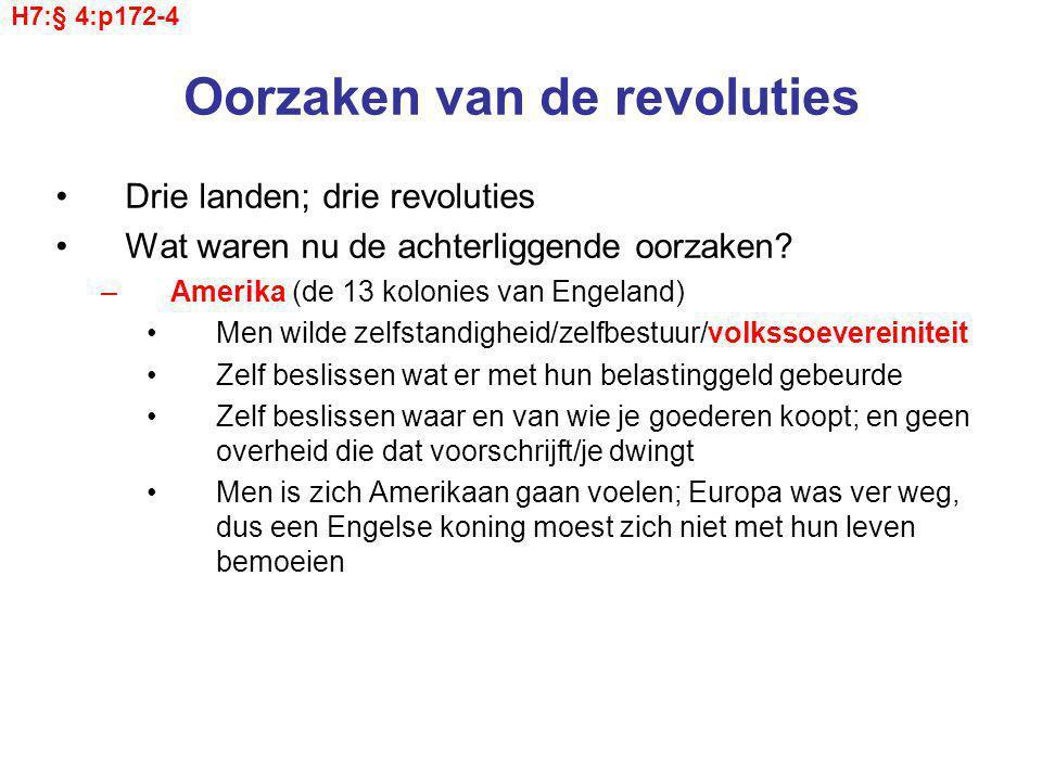 Oorzaken van de revoluties