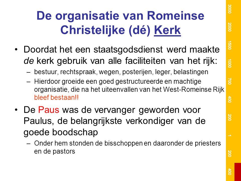 De organisatie van Romeinse Christelijke (dé) Kerk