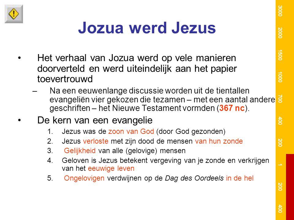3000 2000. 1500. 1000. 700. 400. 200. 1. Jozua werd Jezus.