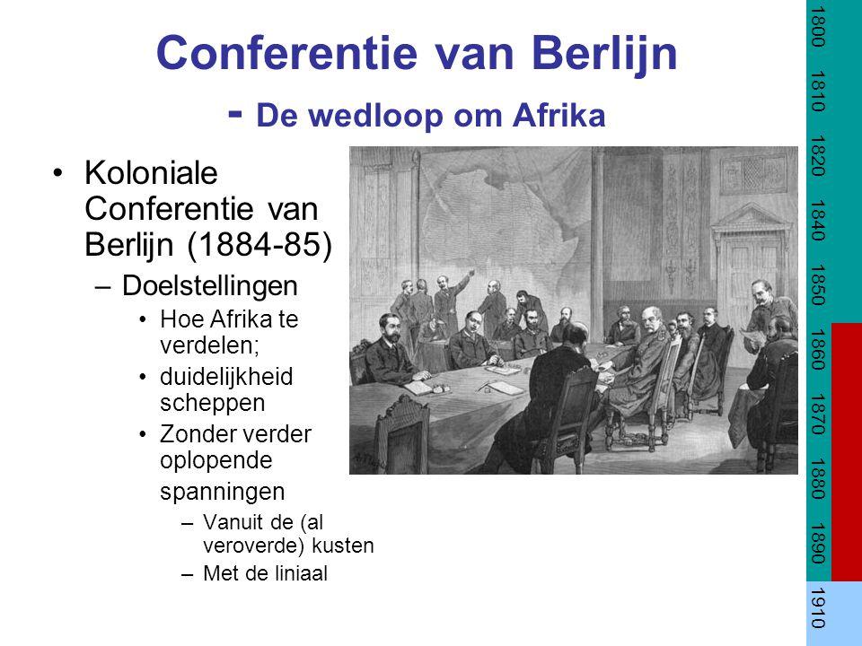 Conferentie van Berlijn - De wedloop om Afrika