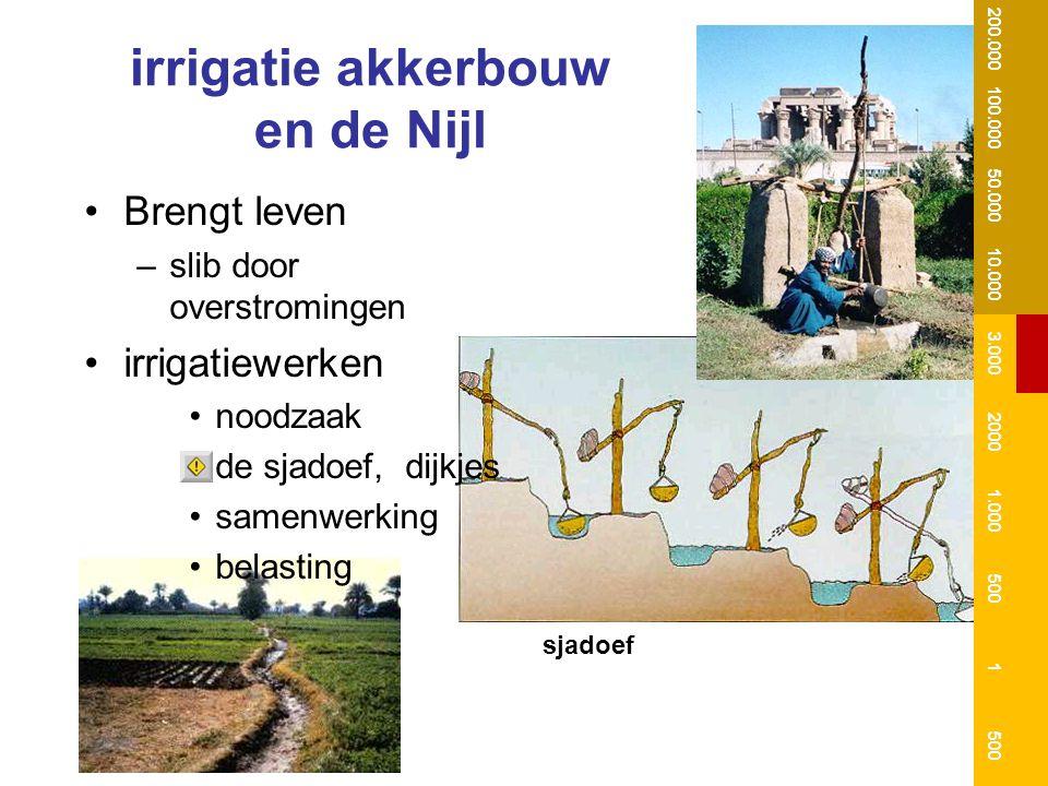 irrigatie akkerbouw en de Nijl