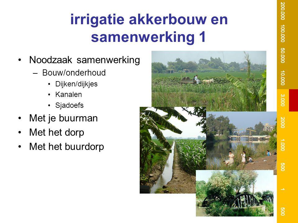 irrigatie akkerbouw en samenwerking 1