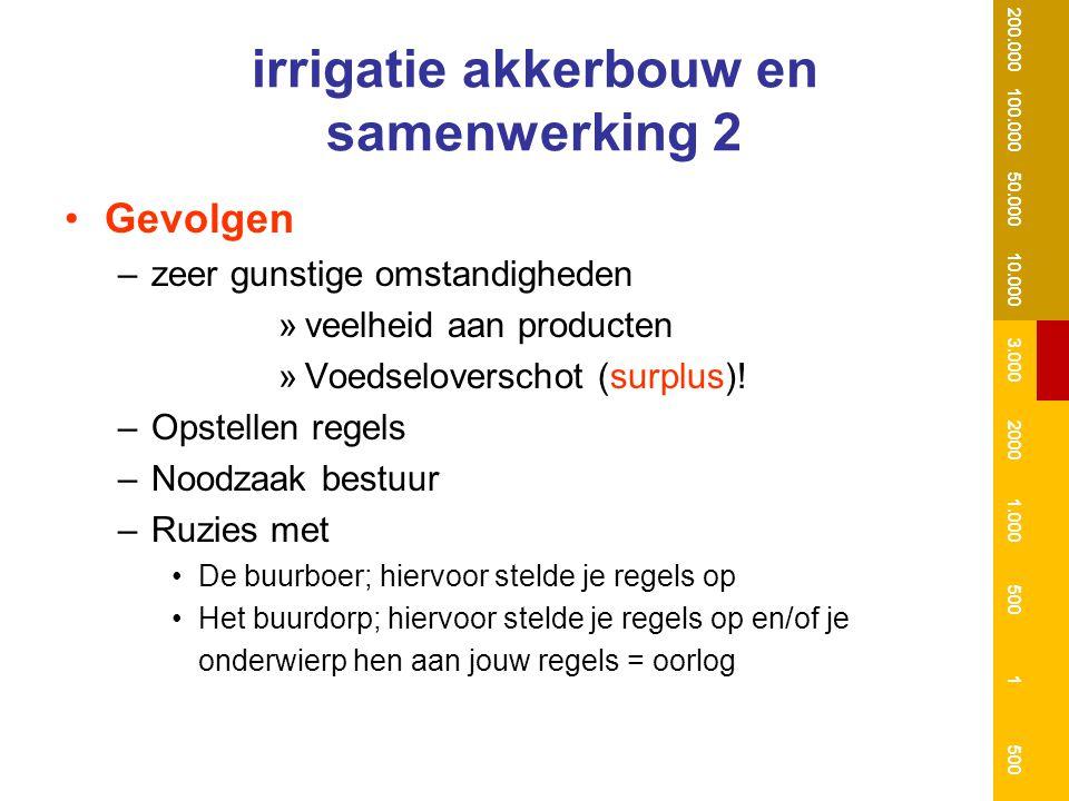irrigatie akkerbouw en samenwerking 2