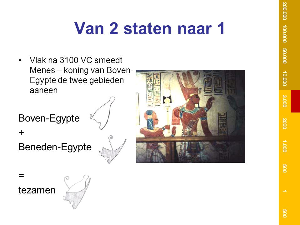 Van 2 staten naar 1 Boven-Egypte + Beneden-Egypte = tezamen