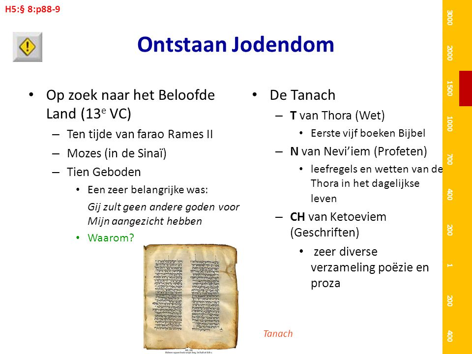 Ontstaan Jodendom Op zoek naar het Beloofde Land (13e VC) De Tanach