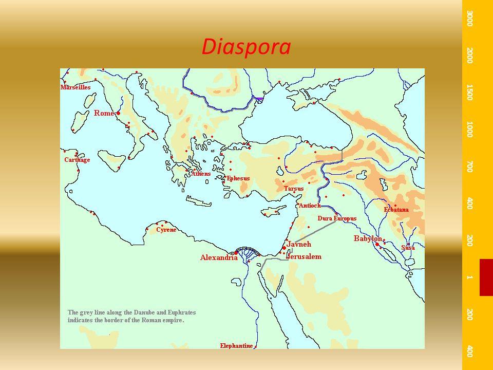 3000 2000 1500 1000 700 400 200 1 Diaspora