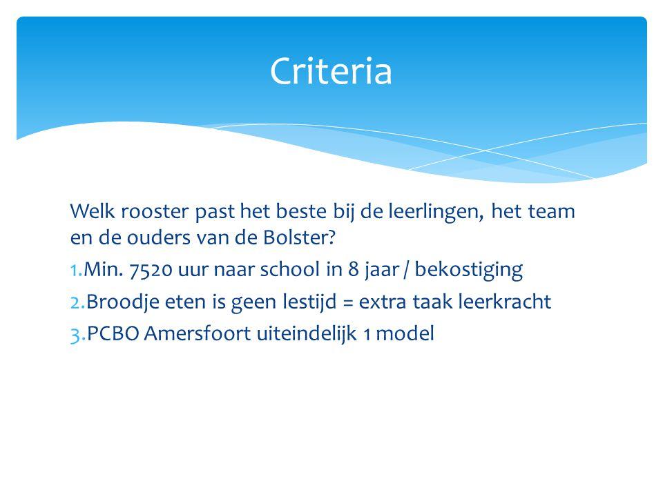 Criteria Welk rooster past het beste bij de leerlingen, het team en de ouders van de Bolster Min. 7520 uur naar school in 8 jaar / bekostiging.