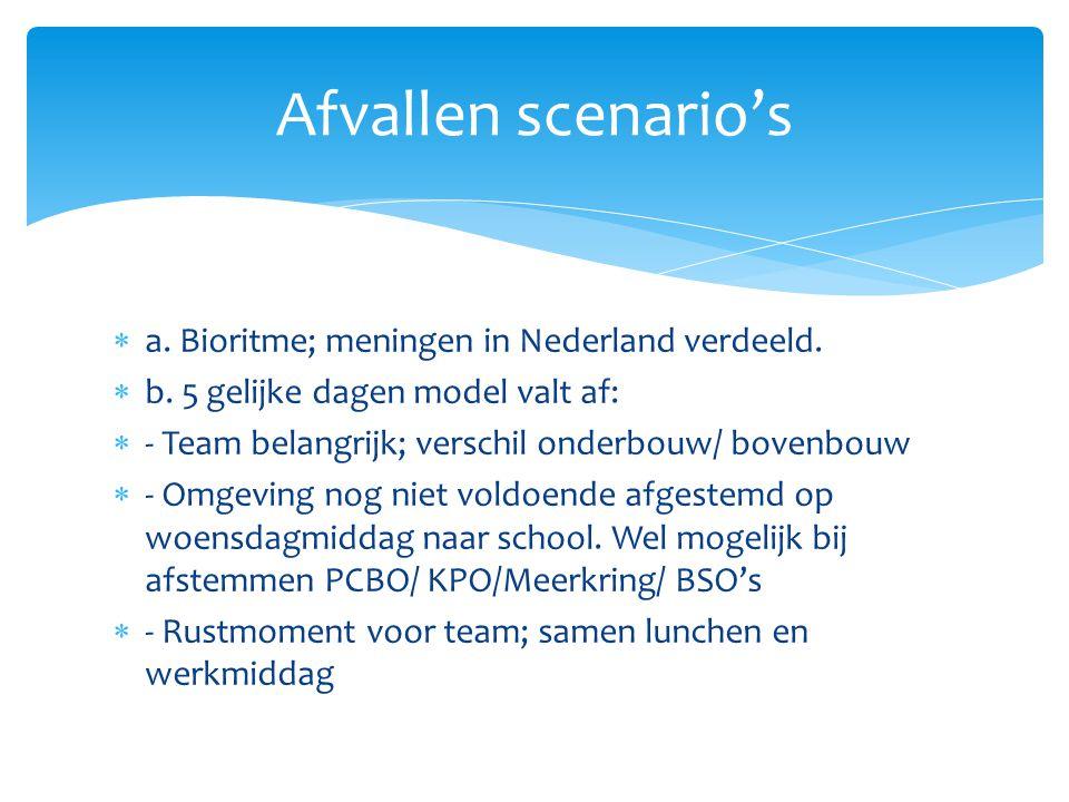 Afvallen scenario's a. Bioritme; meningen in Nederland verdeeld.