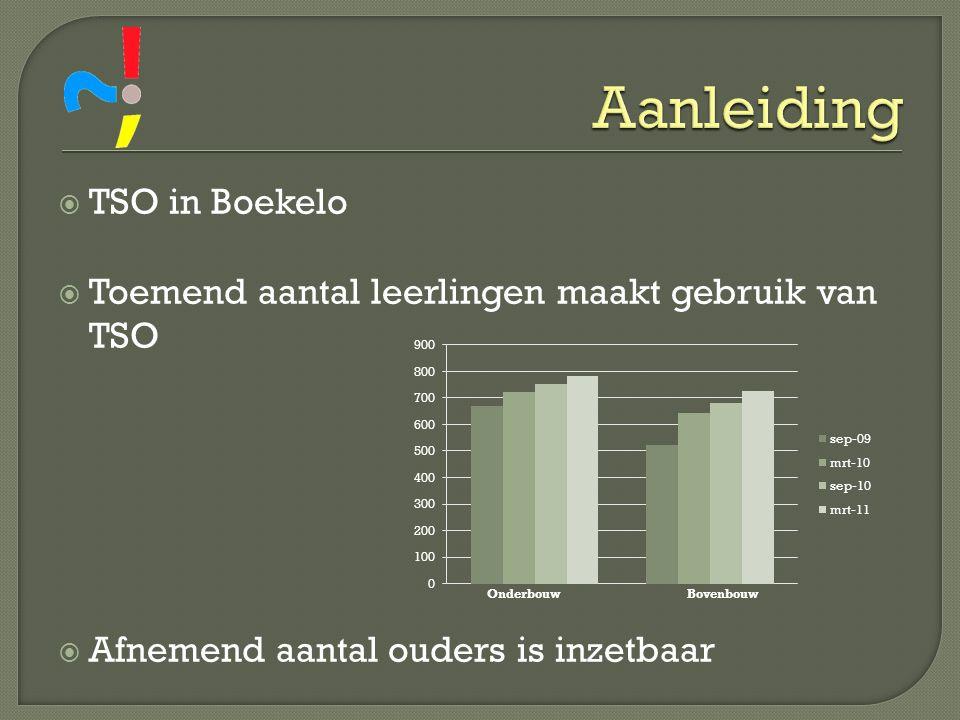 Aanleiding TSO in Boekelo