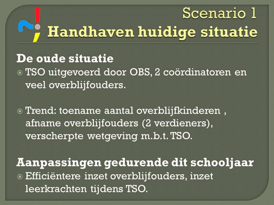 Scenario 1 Handhaven huidige situatie