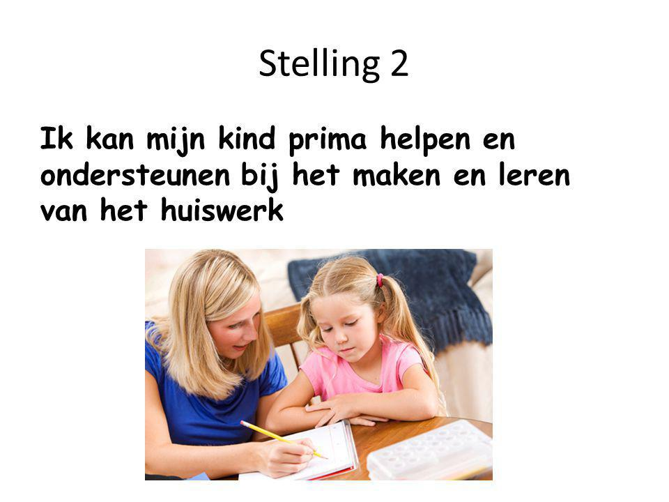 Stelling 2 Ik kan mijn kind prima helpen en ondersteunen bij het maken en leren van het huiswerk