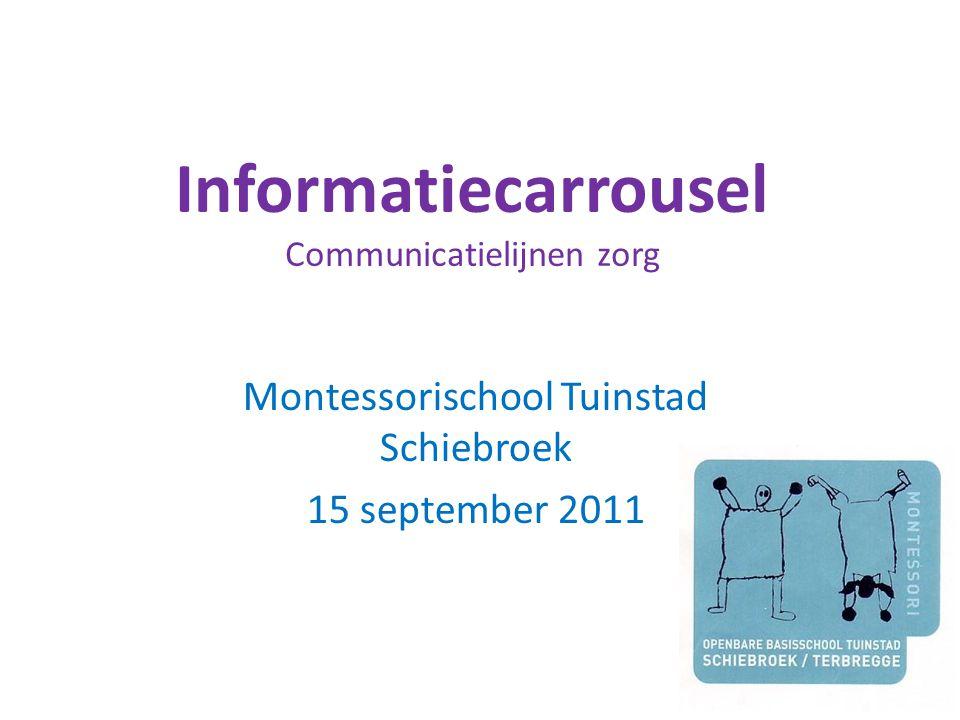 Informatiecarrousel Communicatielijnen zorg
