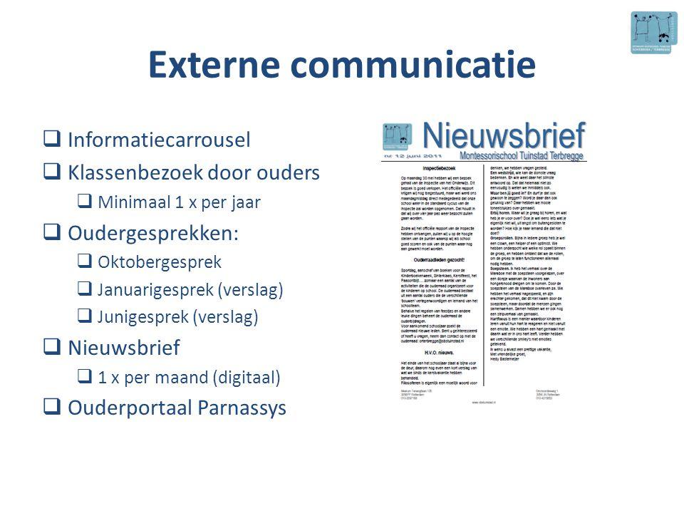Externe communicatie Informatiecarrousel Klassenbezoek door ouders