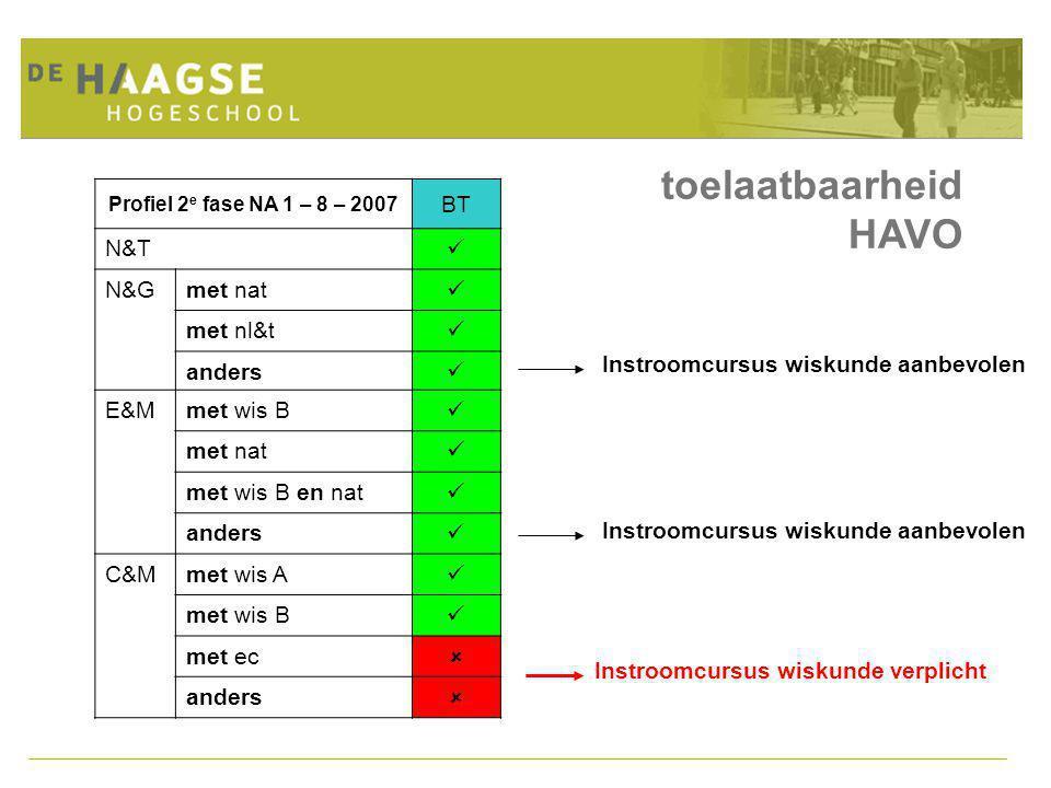 toelaatbaarheid HAVO BT N&T  N&G met nat met nl&t anders E&M