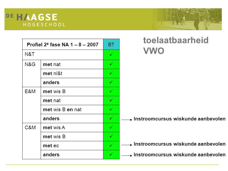 toelaatbaarheid VWO Profiel 2e fase NA 1 – 8 – 2007 BT N&T  N&G