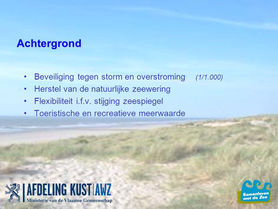 Achtergrond Beveiliging tegen storm en overstroming (1/1.000)