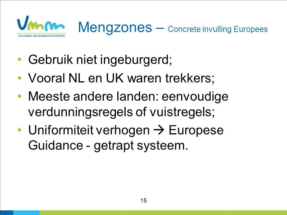 Mengzones – Concrete invulling Europees