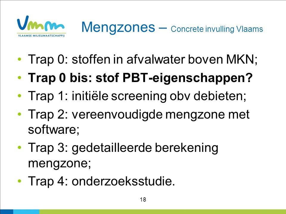 Mengzones – Concrete invulling Vlaams