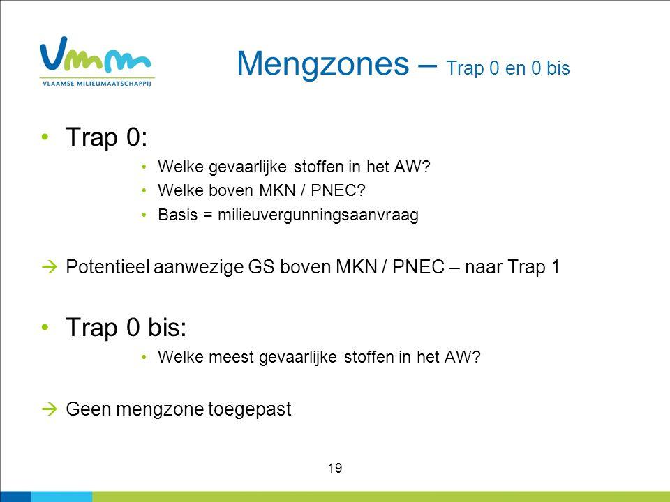 Mengzones – Trap 0 en 0 bis Trap 0: Trap 0 bis: