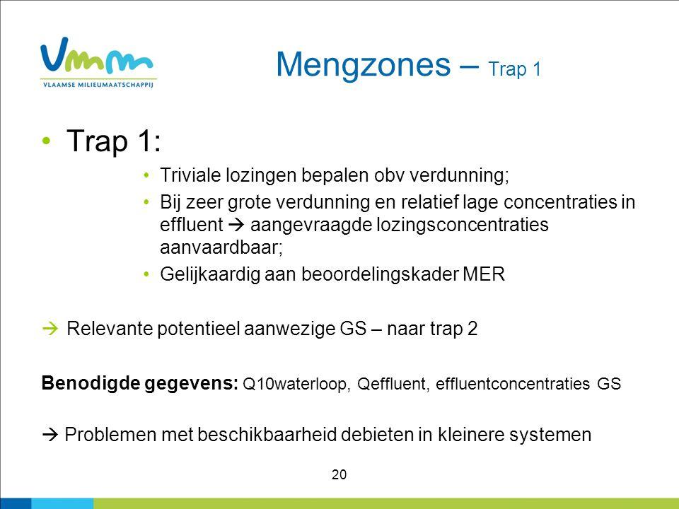 Mengzones – Trap 1 Trap 1: Triviale lozingen bepalen obv verdunning;