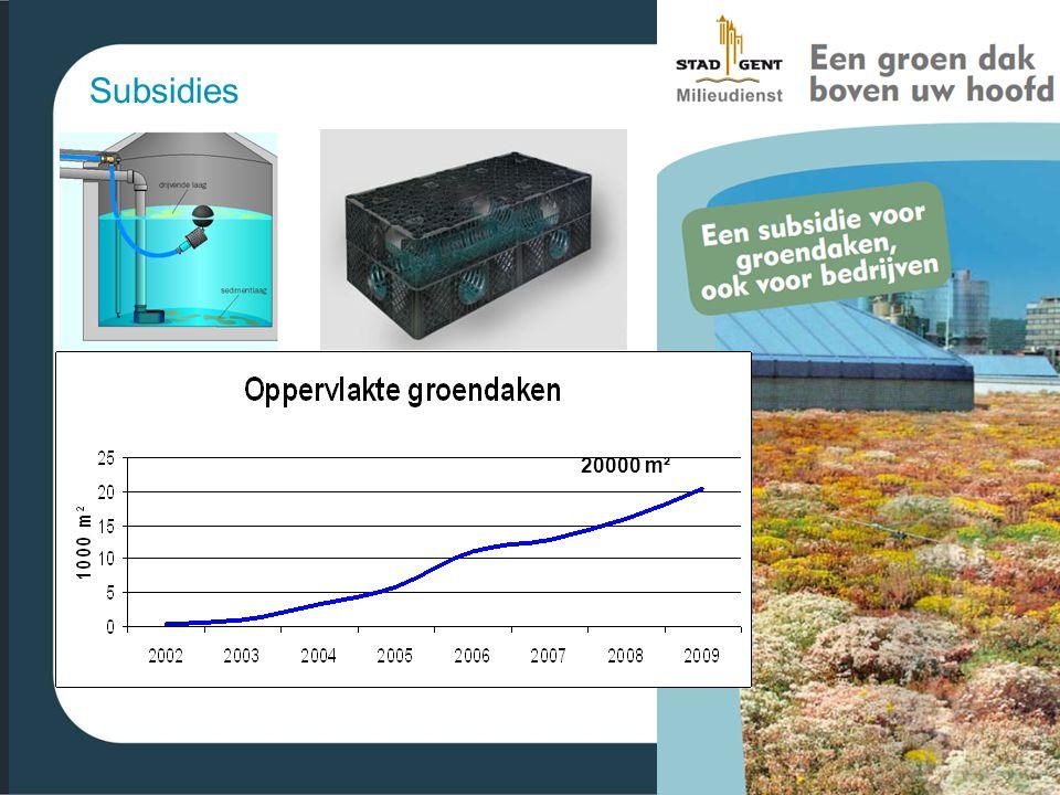 Subsidies 20000 m² Toelichting Klimaatverbond Minaraad - 18 januari 2011 20