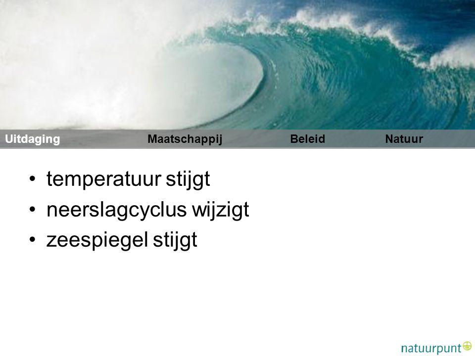 neerslagcyclus wijzigt zeespiegel stijgt