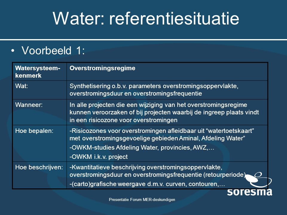 Water: referentiesituatie