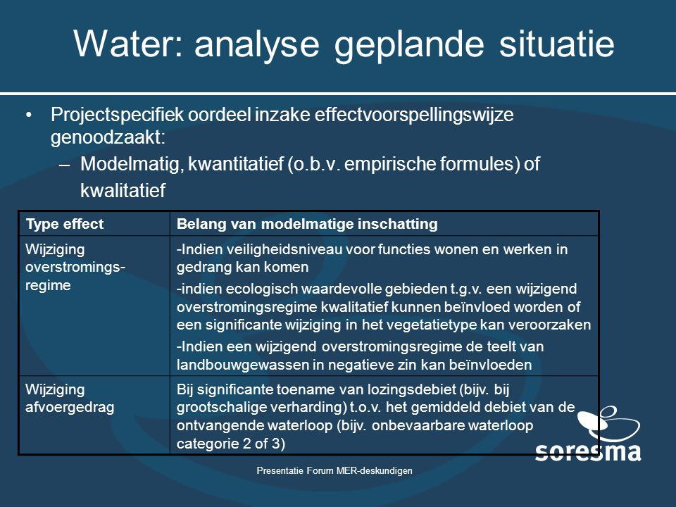 Water: analyse geplande situatie