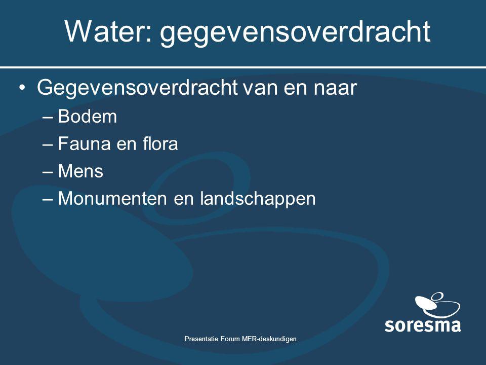 Water: gegevensoverdracht