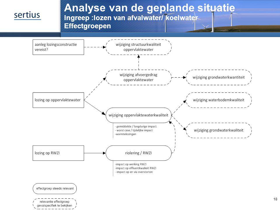 Analyse van de geplande situatie Ingreep :lozen van afvalwater/ koelwater Effectgroepen