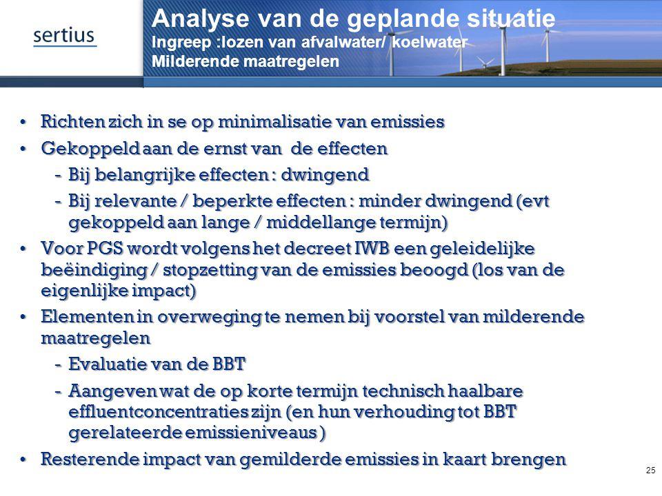 Analyse van de geplande situatie Ingreep :lozen van afvalwater/ koelwater Milderende maatregelen
