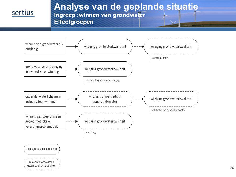 Analyse van de geplande situatie Ingreep :winnen van grondwater Effectgroepen