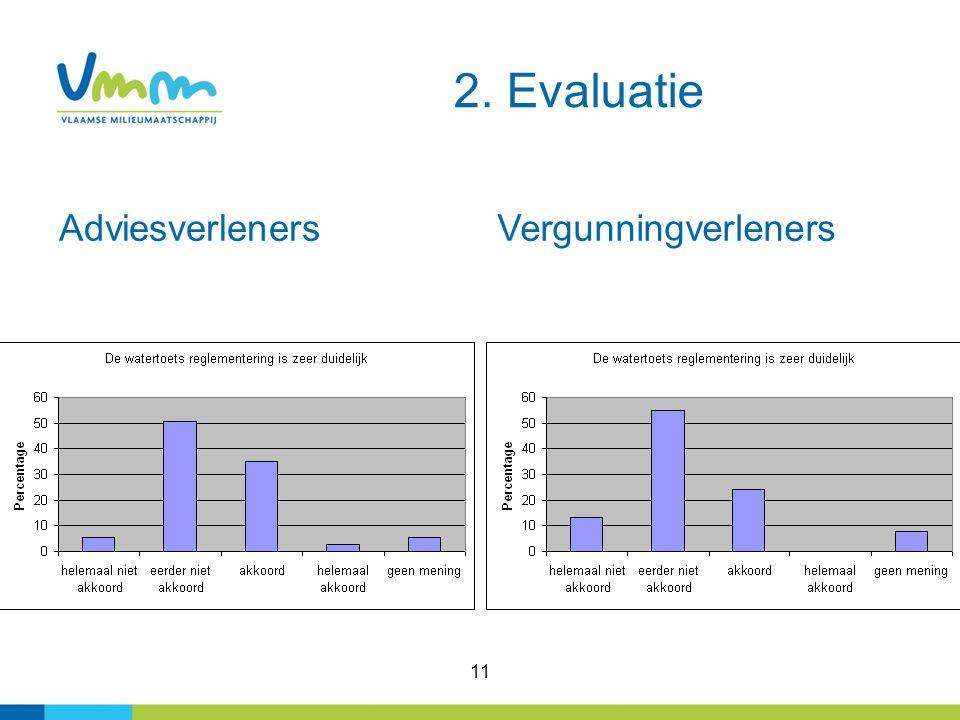 2. Evaluatie Adviesverleners Vergunningverleners 11