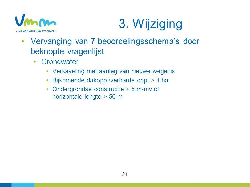 3. Wijziging Vervanging van 7 beoordelingsschema's door beknopte vragenlijst. Grondwater. Verkaveling met aanleg van nieuwe wegenis.
