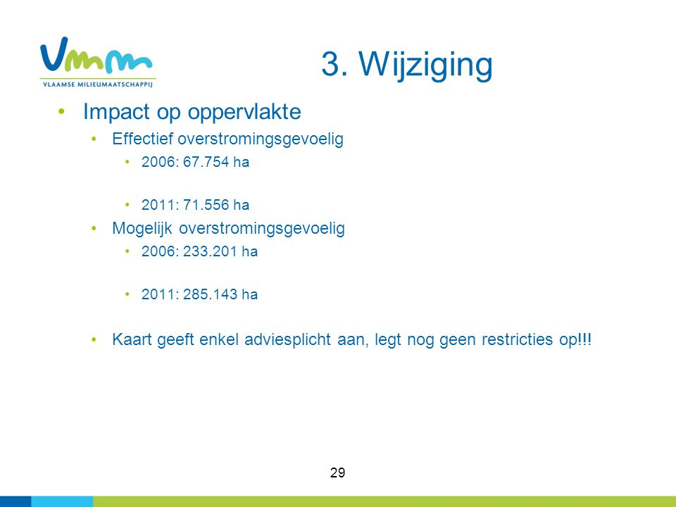 3. Wijziging Impact op oppervlakte Effectief overstromingsgevoelig