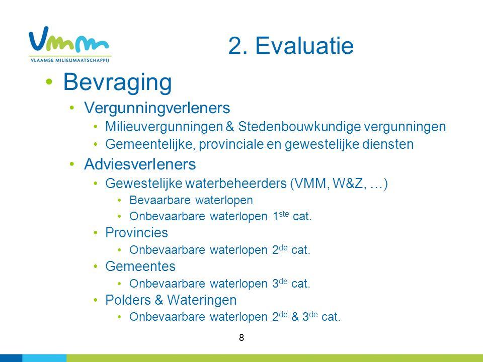 2. Evaluatie Bevraging Vergunningverleners Adviesverleners